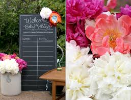 Backyard Baby Shower Ideas Baby Shower Idea Cute Sign Up For Guests Who U0027d Like To Bring