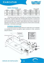 Excepcional Sodramar Manual Cascatas #BD51