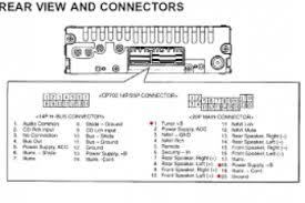 honda accord radio wiring diagram honda accord radio wiring diagram wiring diagram