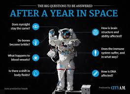 how long to travel to mars images Could we survive a trip to mars nasa is about to find out with jpg