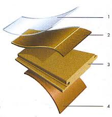 what is laminate flooring made of laminate floors sandfree com