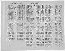 world war ii oklahoma pdf