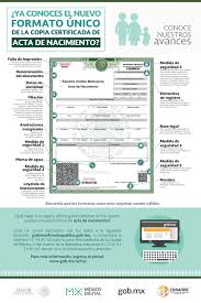formato de acta de nacimiento en blanco gratis ensayos conoce el nuevo formato único de la copia certificada del acta de