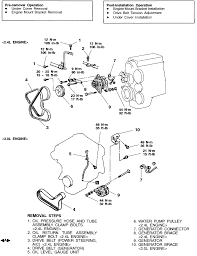 mitsubishi galant es how do i remove the alternator from my