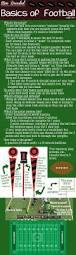 Best 25 My Blog Ideas Best 25 American Football Rules Ideas On Pinterest Nfl