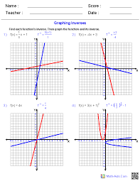 Graphing Square Root Functions Worksheet Algebra 2 Worksheets Dynamically Created Algebra 2 Worksheets