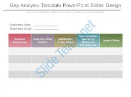 gap analysis template powerpoint slides design presentationgap