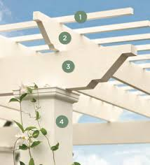 Prefab Pergola Kits by Custom Pergola Kits By Trex Pergola Design Ideas