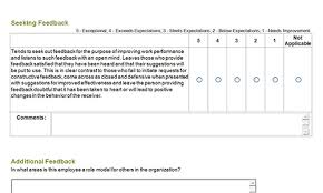annual employee review form free templates resume examples
