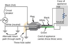 wire a dryer outlet u2013 readingrat net