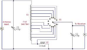 wiring antenna tuning unit