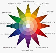simple interior paint color wheel beautiful home design top and
