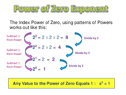 zero negative and fractional indices worksheet zero and negative