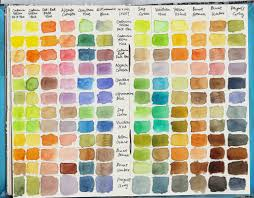 watercolour mixing chart just to see what sorts of colours u2026 flickr