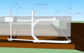 plumbing how many vents are required for drains under a slab and