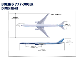 Boeing 777 300er Seat Map Boeing 777 300er A Quick Introduction