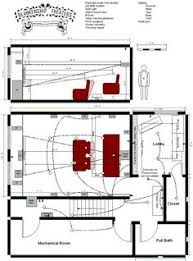 basement layouts 21 basement home theater design ideas awesome picture