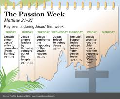 the events of passion week according to the gospel of matthew