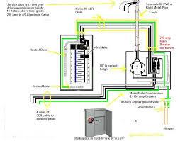 100 amp sub panel wiring diagram efcaviation com