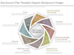 key account template see strategic account plan ppt exle presentation powerpoint