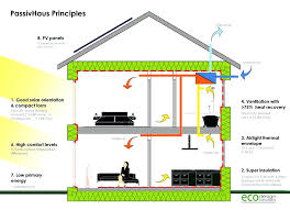 eco house plans eco house design evisu info
