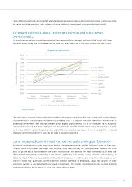 expatriate pensions and employee commitment