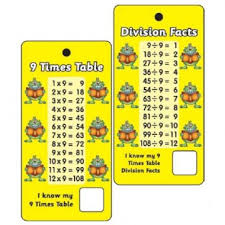 Division Table Chart Free Worksheets 6 Times Table Chart Free Math Worksheets For