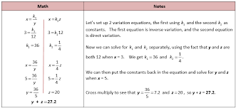 direct inverse joint and combined variation she loves math