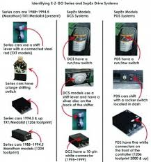 wiring diagram 1995 ez go golf cart wiring diagram