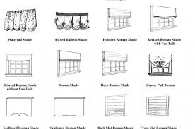 types of window shades good glass window wonderful beloved pictures of different types