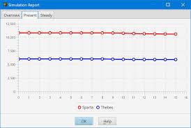 javafx chart coloring kynosarges weblog