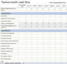 Flow Analysis Excel Template 12 Month Flow Statement Template Flow Statement Template