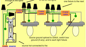 adorable additional ballast wiring diagrams u2013 hps ballasts with