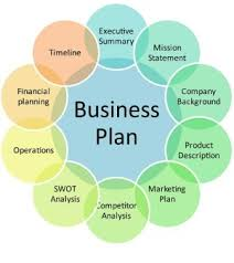 business plan or operational plan template foreignukraine24