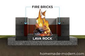 how to build a modern firepit diy icreatived