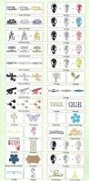 54 best my cricut cartridges images on pinterest cricut