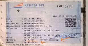 Tiket Kereta Api Kereta Api Ekonomi Bogor Sukabumi Suasana Tertib Workshop