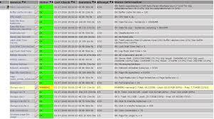 monitoring sql server performance with nagios dba expert
