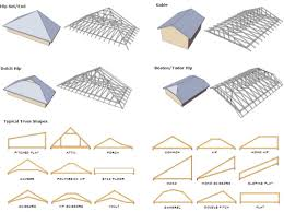 steel roofing systems for residential houses and commercial