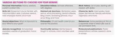 Examples Of Dental Hygiene Resumes by Getting Your Resume Just Right What Makes You Stand Out As A