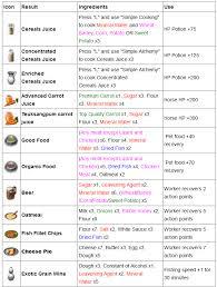 nom des ustensiles de cuisine ustensiles de cuisine liste maison design bahbe com