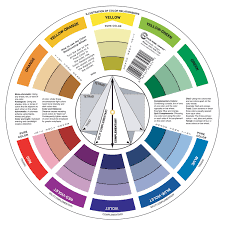 this is a real color wheel imgur