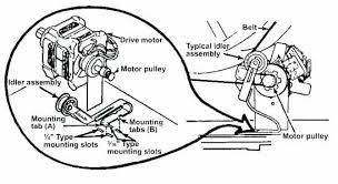 whirlpool dryer belt routing maytag dryer idler pulley diagram