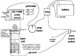 car electrolysers water as fuel
