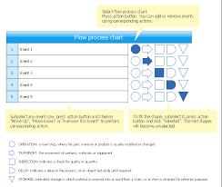 flow process chart flow process chart template process flow by man