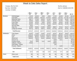Monthly Sales Report Template Excel Monthly Sales Report Sle Formats Csat Co