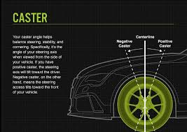 toyota tire wear tire alignment what you need to bridgestone tires