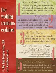 tremendous wedding planning tips and ideas websites registries wedding