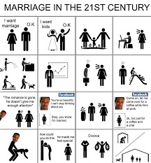 Funny Marriage Meme - marriage in the 21st century funny pictures lol tribe