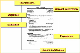 How To Write A Resume For A Job With Experience by Chic Inspiration How To Right A Resume 8 How Write Resume That